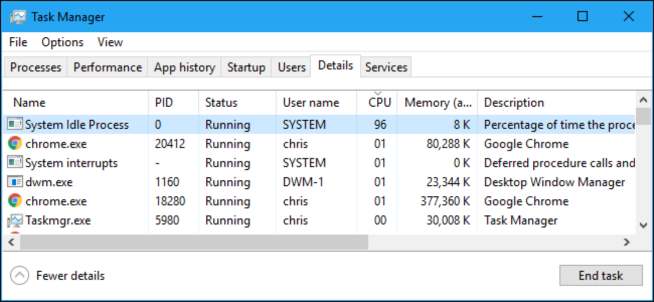 "What Is ""System Idle Process,"" and Why Is It Using So Much CPU?"