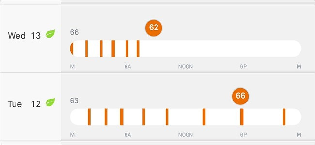 How To View Your Nest Thermostat U2019s Usage History