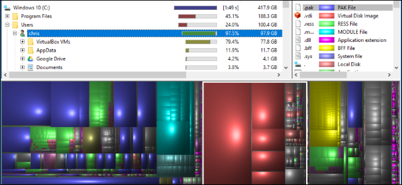 The Four Best Free Tools To Analyze Hard Drive Space On