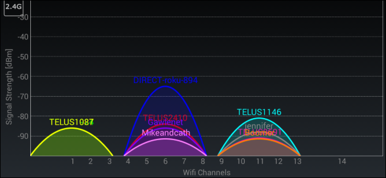 How to Find the Best Wi-Fi Channel for Your Router on Any