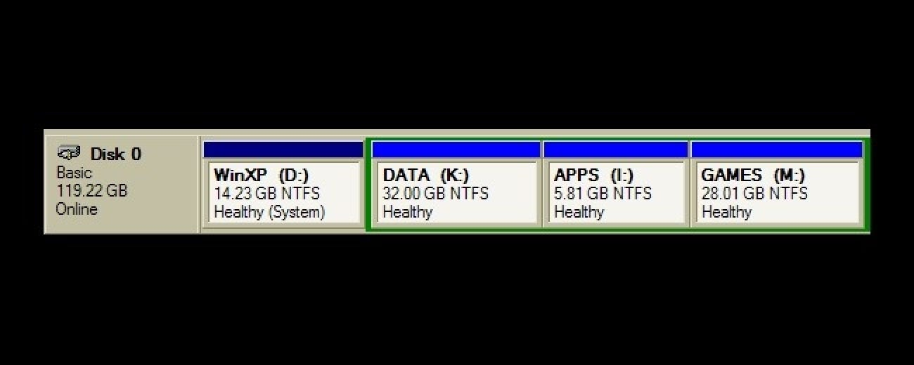 NTFS or FAT32: Choosing the Best File System for an Internal