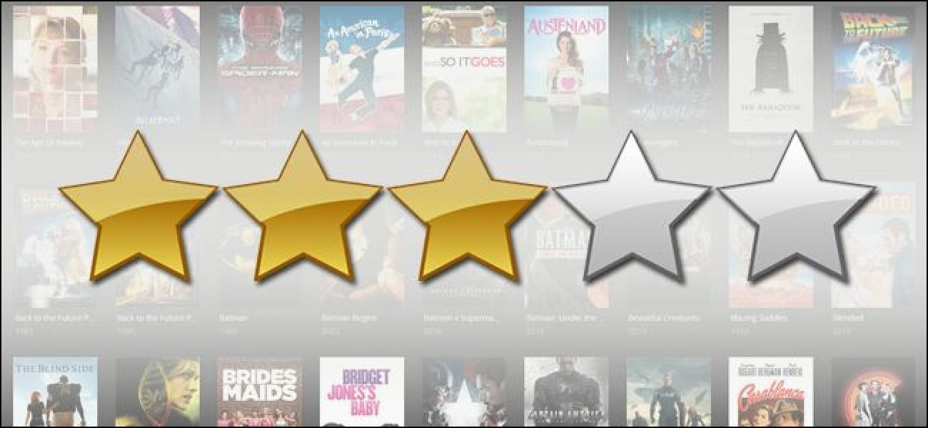 How To Add Imdb Or Rotten Tomatoes Ratings To Your Plex Media Server