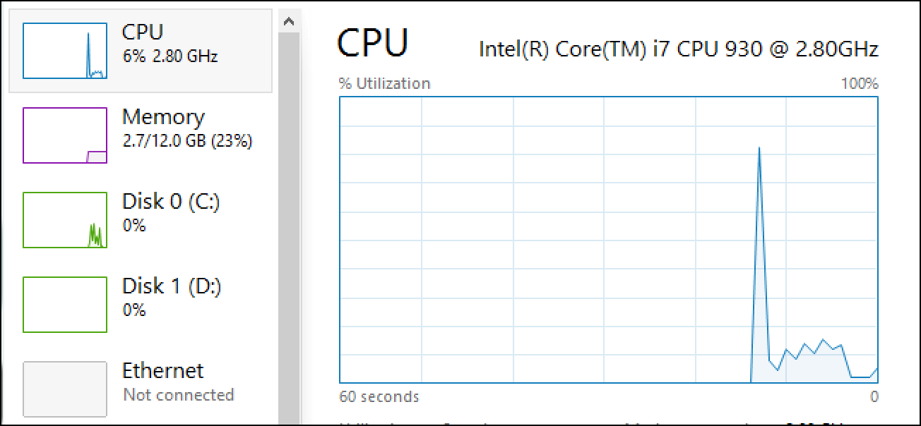How To Force Windows Applications to Use a Specific CPU