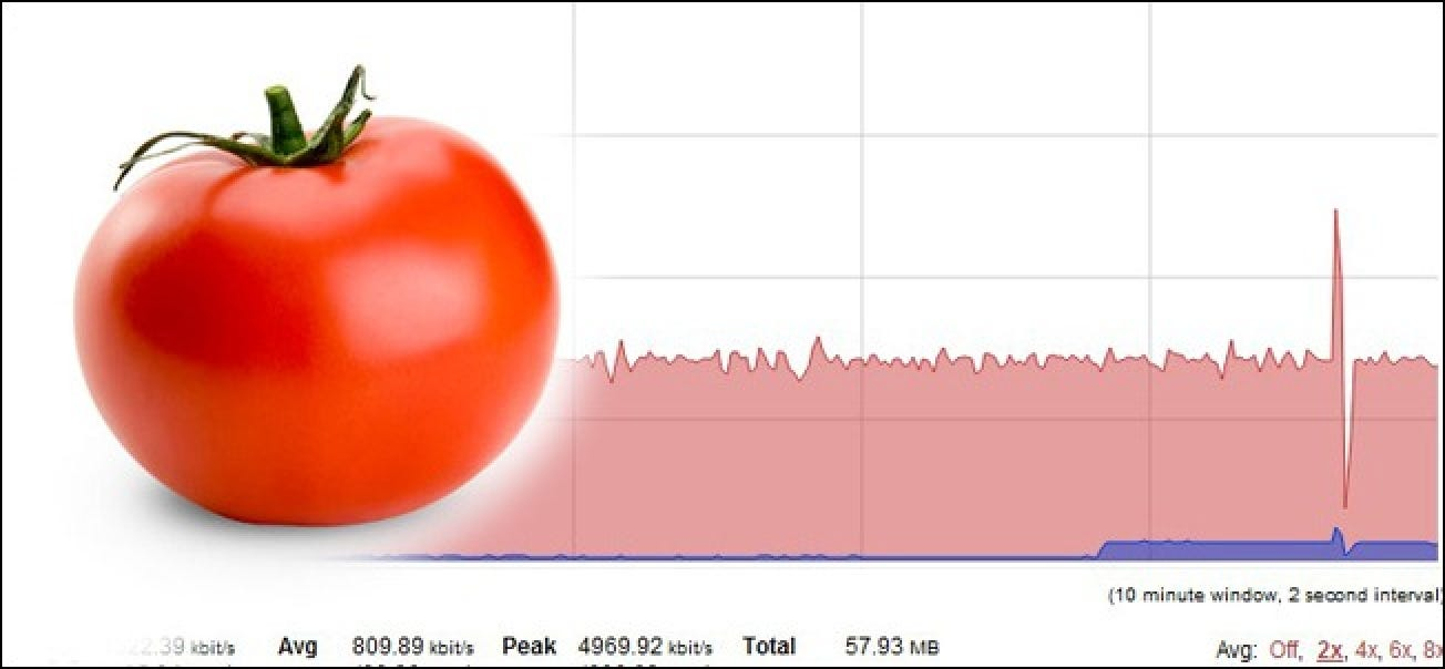 How To Monitor and Log Your Bandwidth Usage with Tomato