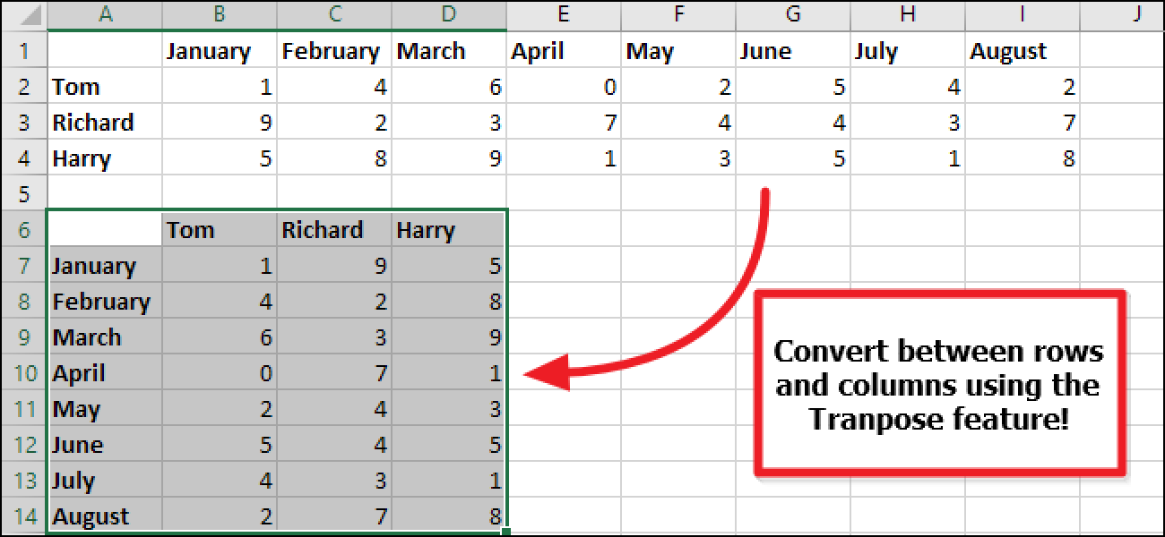 Transpose (rotate) data from rows to columns or vice versa ...