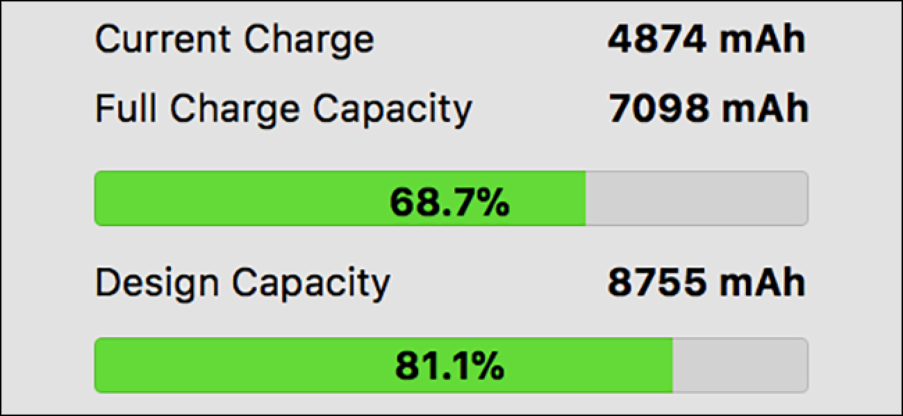 How to Check Your MacBook's Battery Health