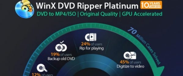 Black Friday Time-Limited Giveaway: Get WinX DVD Ripper Platinum for Free to Backup Your Entire DVD Collection [Sponsored Post]