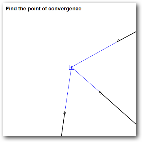 Eyeballing Point of Convergence