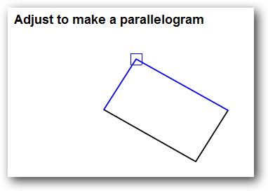 Eyeballing Parallelogram