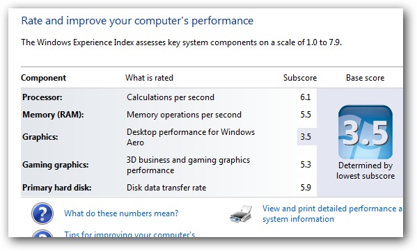 Windows 7 Experience Score
