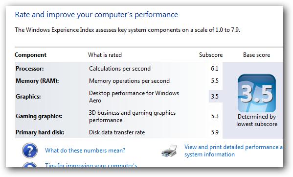 Windows 7 Experience Score
