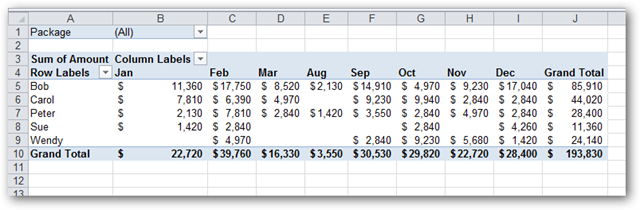 how to create a summary table in excel