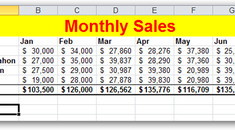 Working with Pivot Tables in Microsoft Excel