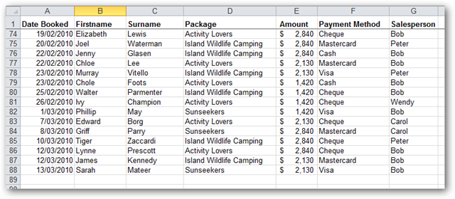 Working with Pivot Tables in Microsoft Excel – Sample of Monthly Sales Report
