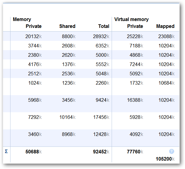 extension-memory-usage-11