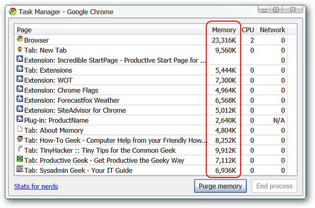 Monitor and Control Memory Usage in Google Chrome - Tips general news