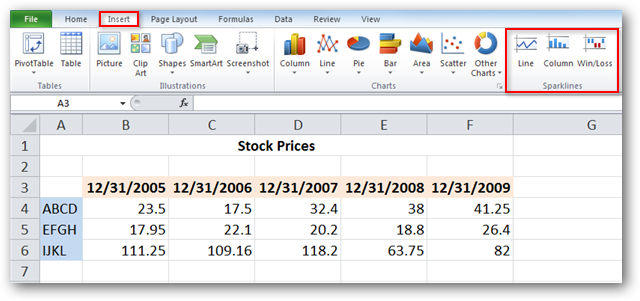 How To Use Sparklines In Excel 2010