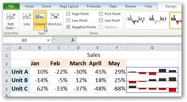 Articles of Hacking: How to Use Sparklines in Excel 2010