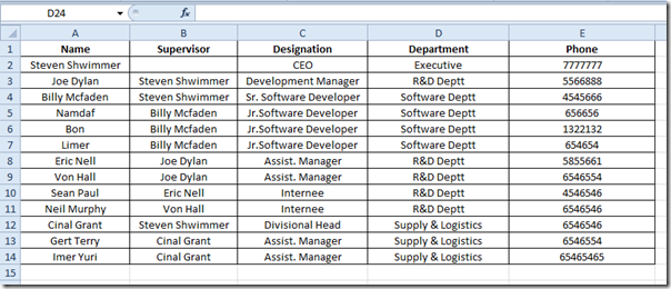 create an org chart in excel - Chart