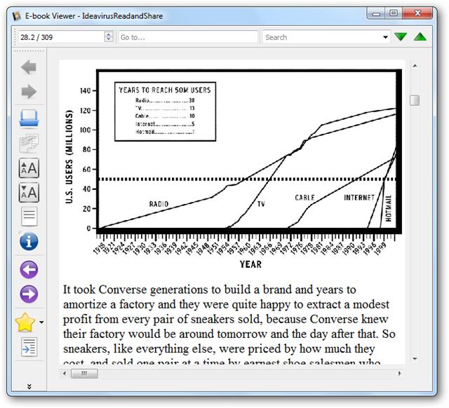 pdf to word format converter free download