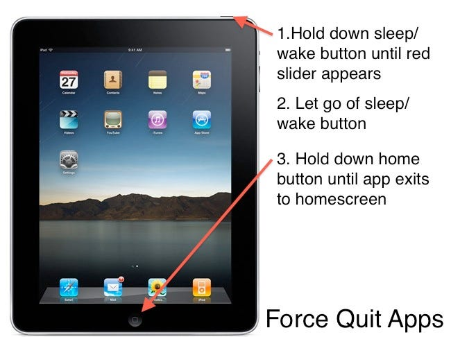 How To Force Reboot And Quit Apps On Iphone Ipad Or Ipod Touch