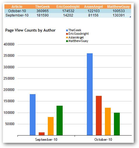 page_count_comparison