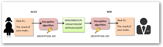 symmetric_encryption_diagram