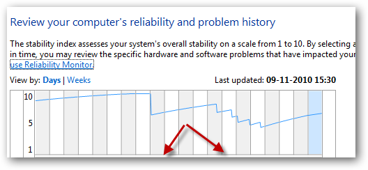 reliability-monitor