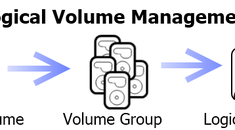 How to Manage and Use LVM (Logical Volume Management) in Ubuntu