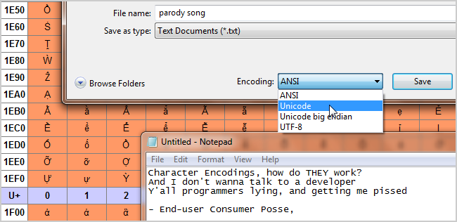 What Are Character Encodings Like ANSI and Unicode, and How Do They