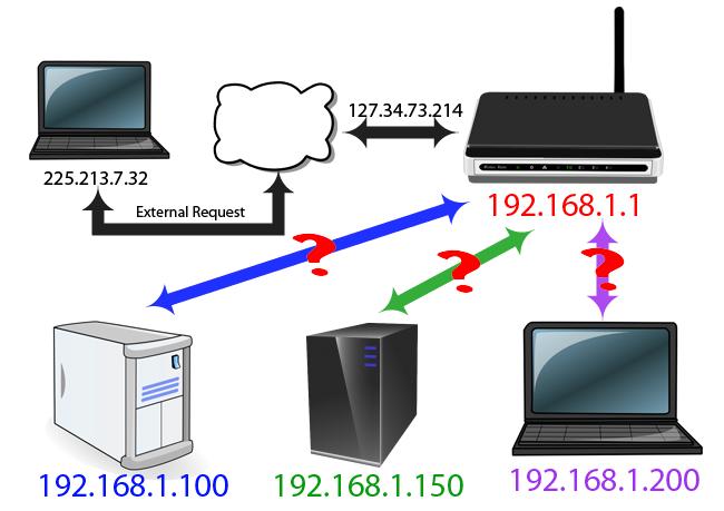 map internet qs-01