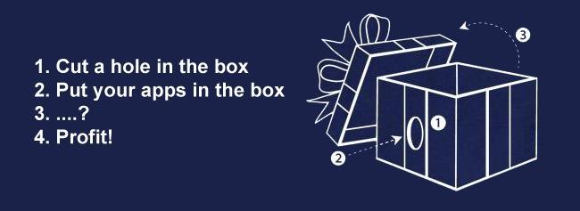 boxprofit
