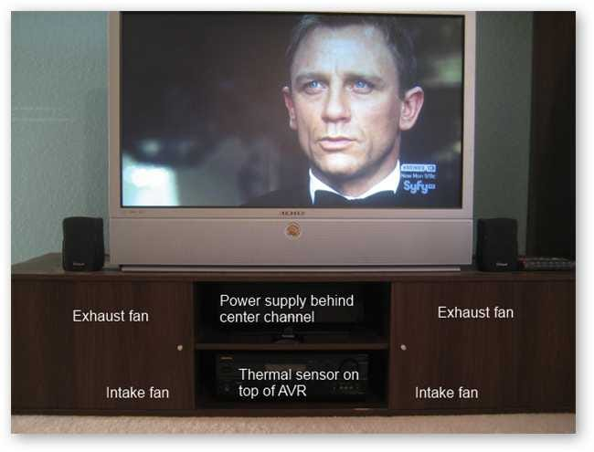 How to Automatically Cool Your Entertainment Center When It Gets ...