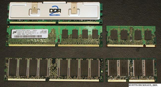 RAM looks like this