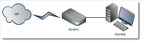 15_routers