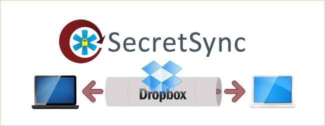 06_dropbox_and_secretsync