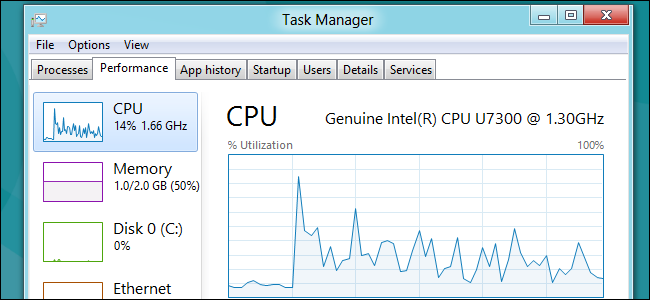 How to Use the New Task Manager in Windows 8 or 10