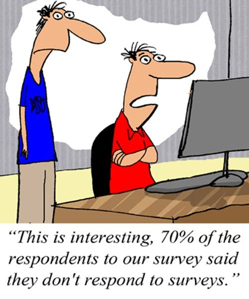 2012-04-20-(a-contradicting-survey-result-about-surveys)