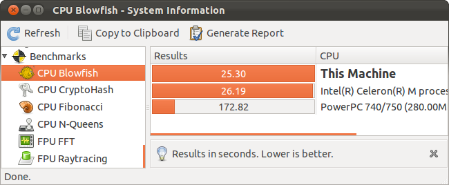 How to Benchmark Your Linux System: 3 Open-Source