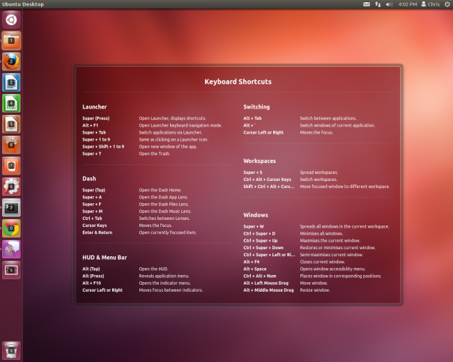 How to Master Ubuntu's Unity Desktop: 8 Things You Need to Know