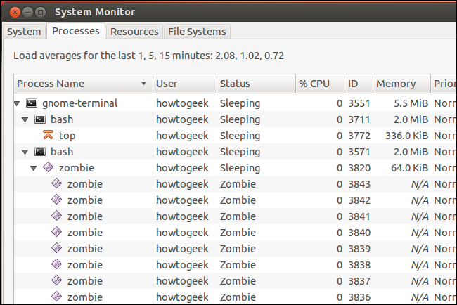 """What Is a """"Zombie Process"""" on Linux?"""