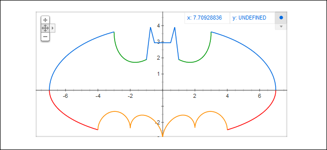 23_plot_batman_curve