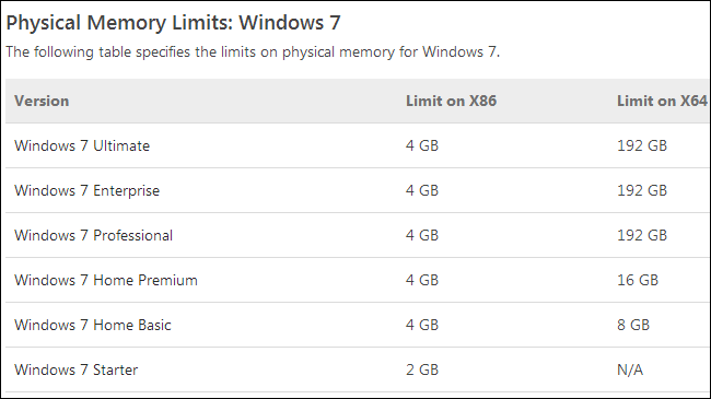 windows-7-ram-limits