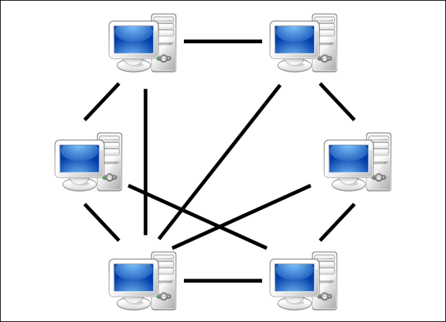 peer-to-peer-network