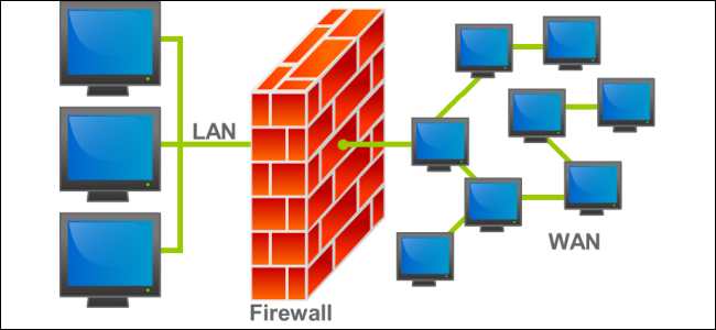 what does a firewall actually do