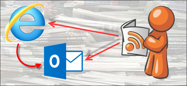 Share RSS Feeds Between Internet Explorer and Outlook Using the