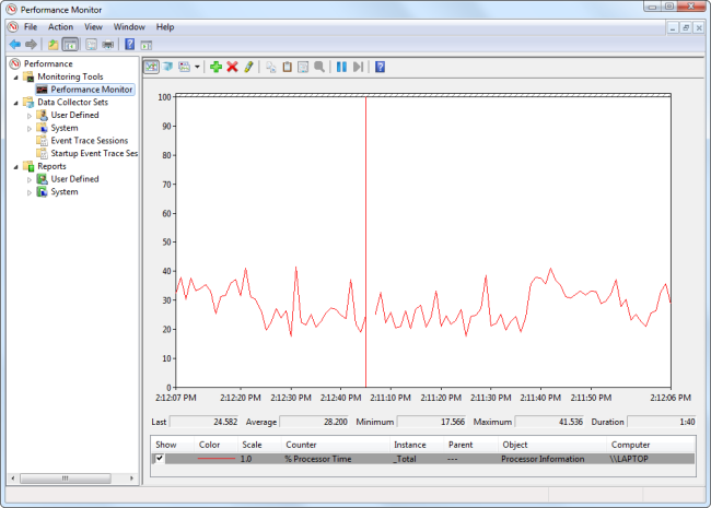 performance-monitor