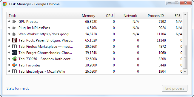 chrome-task-manager
