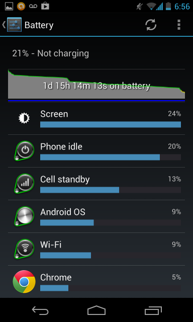 android-view-battery-use