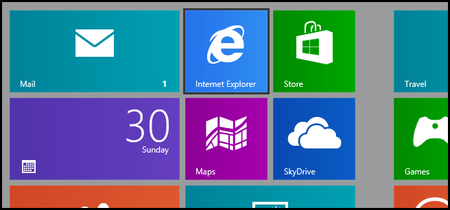 How to Keep Your Tabs and Address Bar Visible in IE 11